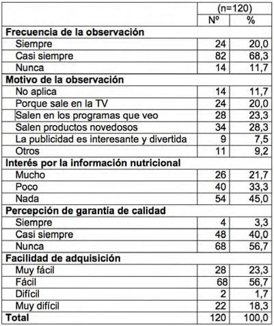 Revista comunicar ndice de publicaciones - Contenido nutricional de los alimentos ...